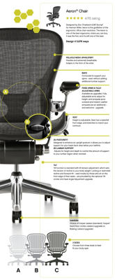 Aeron Chair Infographic