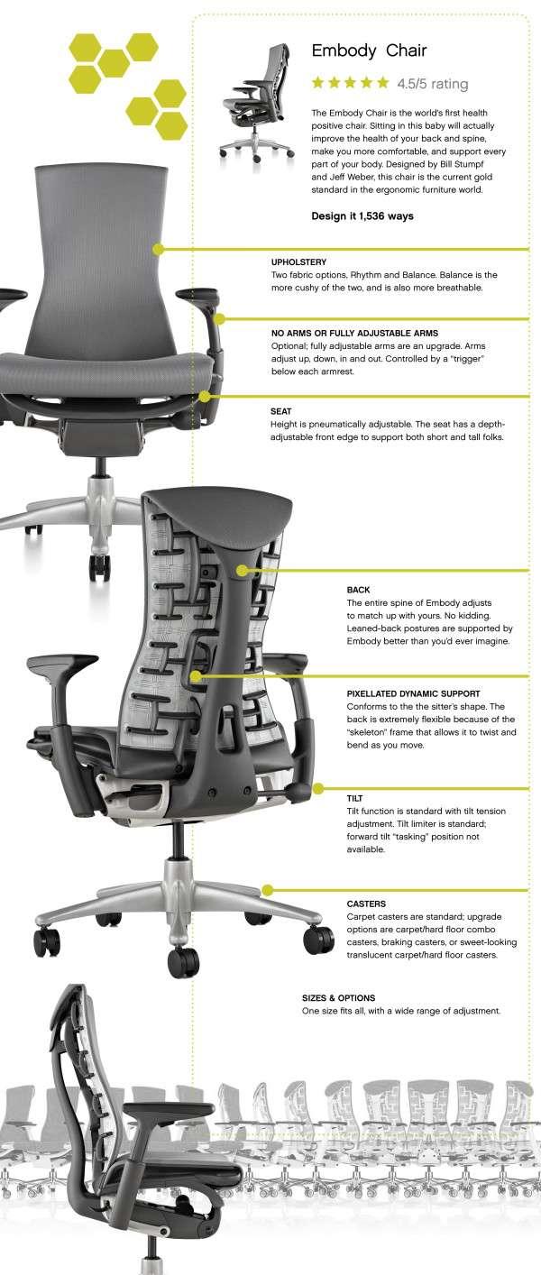 classic amazoncom chair arms embody u fully hammer frame herman rhethosourcecom adj carbon miller white rhamazoncom attachment top graphite