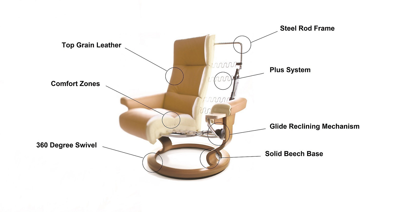 ekornes stressless clearance ekornes stressless chair and ottoman stressless magic recliner. Black Bedroom Furniture Sets. Home Design Ideas